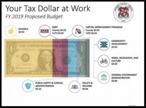 Loudoun County Begins the Fiscal Year 2019 Budget Process Post Thumbnail
