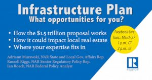 NAR Webinar: $1.5 Trillion Infrastructure Plan: Opportunities for You? Post Thumbnail