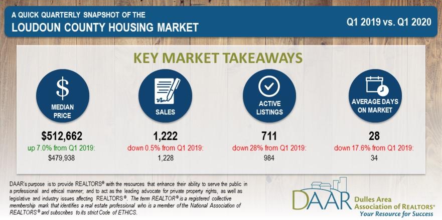 Q1 2020: Market Indicators Report Post Thumbnail