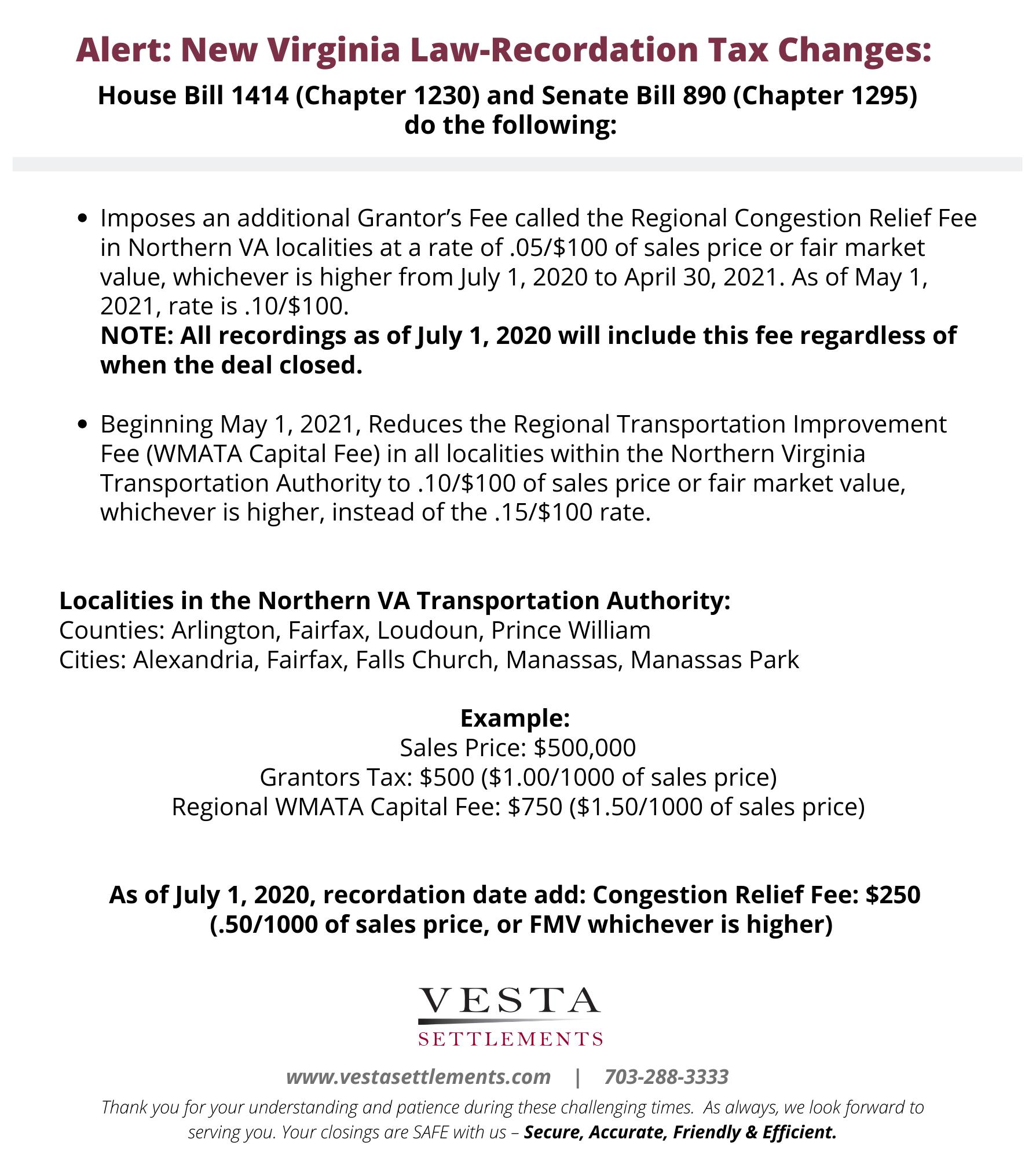 NVAR Standard Forms Changes Effective July 1, 2020 Post Thumbnail