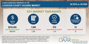 Q2 2020: Market Indicators Report Post Thumbnail