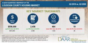 Q3 2020: Market Indicators Report Post Thumbnail