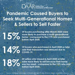 Pandemic Caused Buyers to Seek Multi-Generational Homes, Sellers to Sell Faster Post Thumbnail