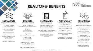 Realtor Benefits Flyer