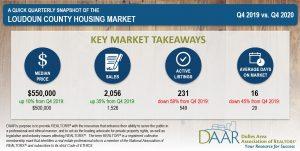 Q4 2020: Market Indicators Report Post Thumbnail