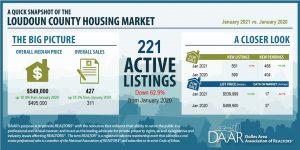 January 2021: Market Indicators Report Post Thumbnail