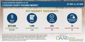 Q1 2021: Market Indicators Report Post Thumbnail