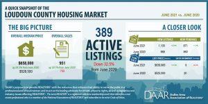 June 2021: Market Indicators Report Post Thumbnail