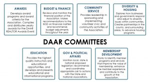 Committees Flyer