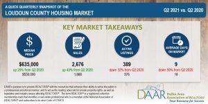 Q2 2021: Market Indicators Report Post Thumbnail